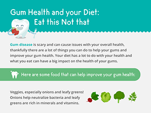 Gum Health and your Diet: Eat this Not that