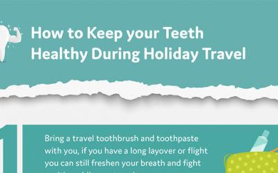 How to Keep your Teeth Healthy During Holiday Travel