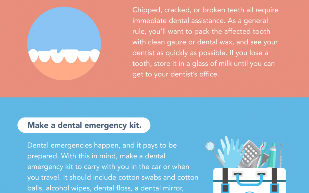 Be Prepared to Handle any Dental Emergency