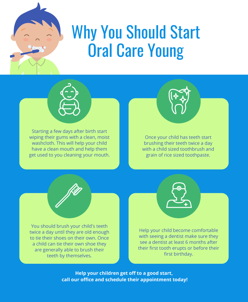 Why you should start oral care young